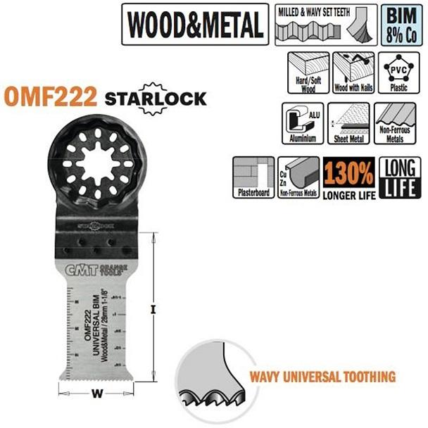 Brzeszczot 28 mm do ciecia wgłębnego w drewnie i metalu. - BR-Stalco Leżajsk